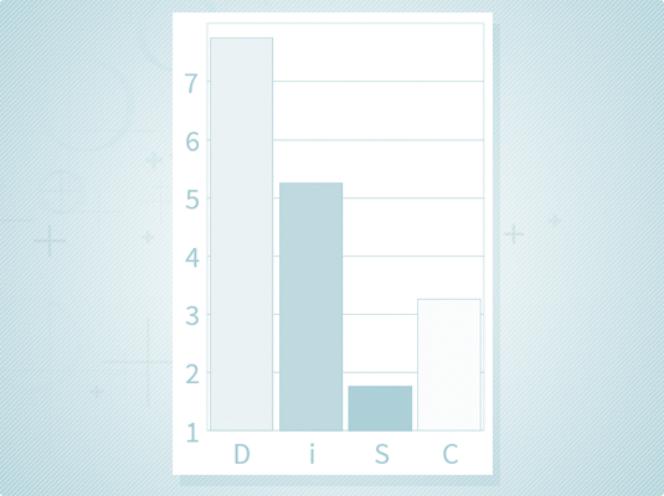 DiSC History 21